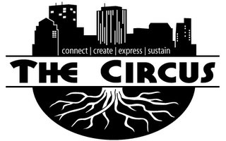 Laurana Wong - Founding The Dayton Circus - The roots of the black & white city span underground; The Circus logo: Connect.  Create.  Express.  Sustain.